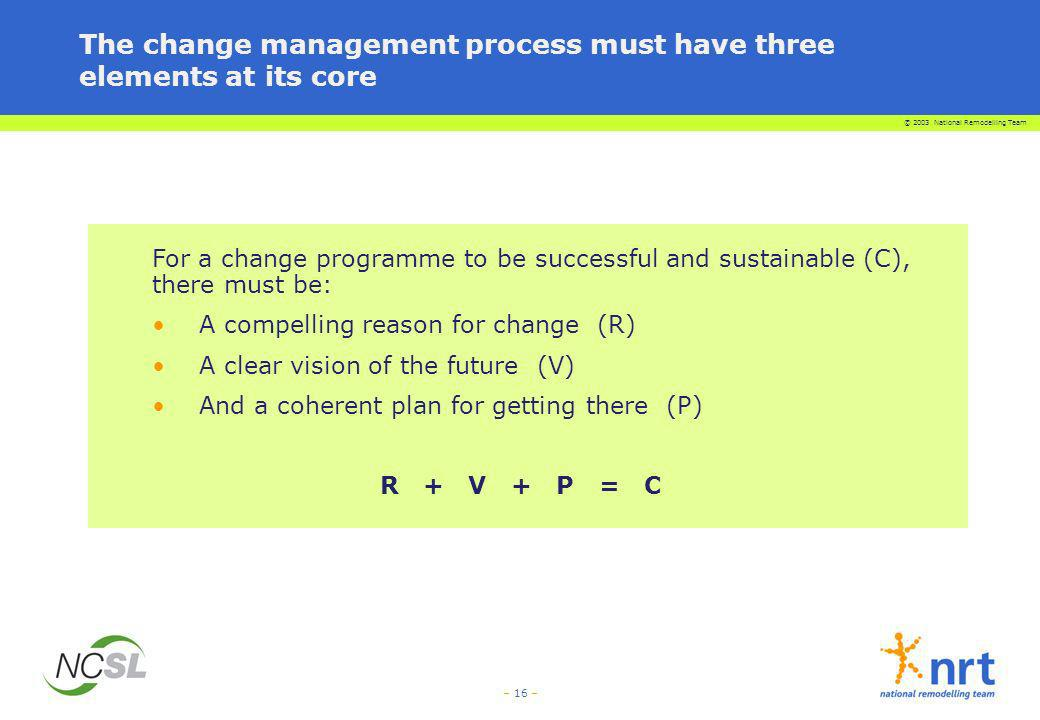 The change management process must have three elements at its core