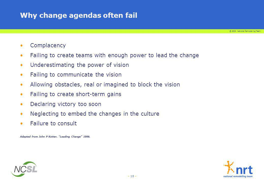 Why change agendas often fail