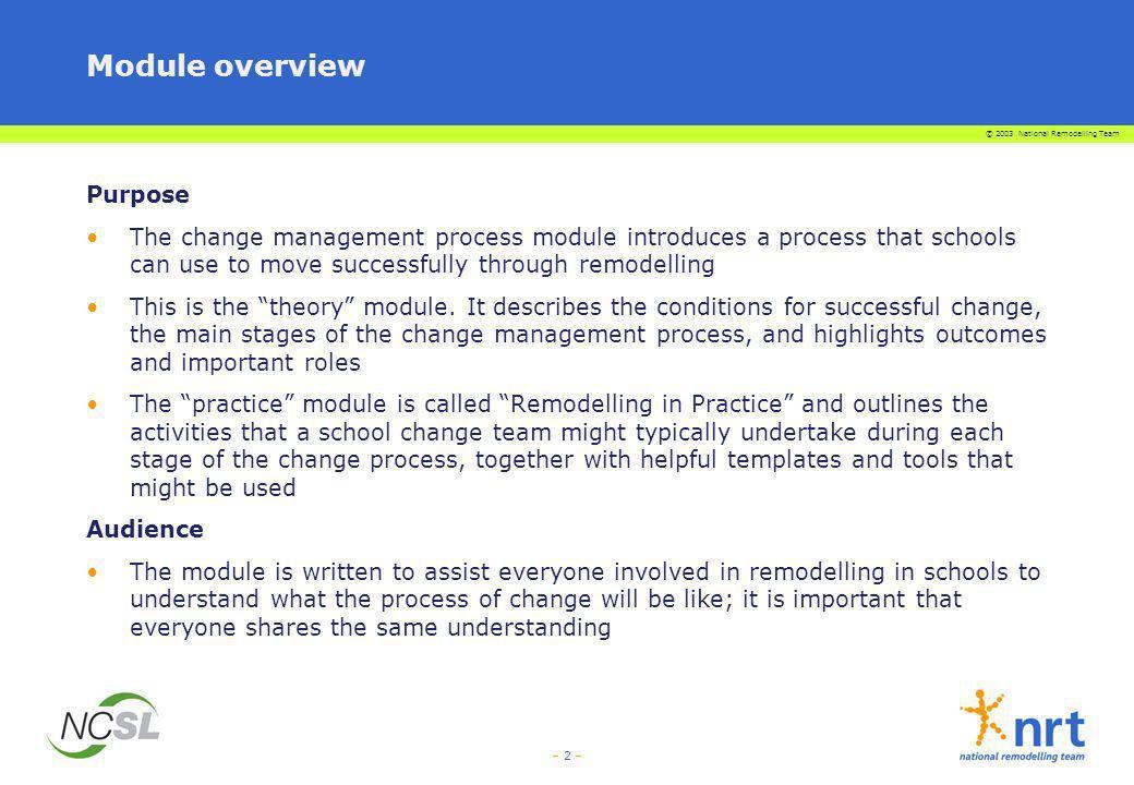 Module overview Purpose