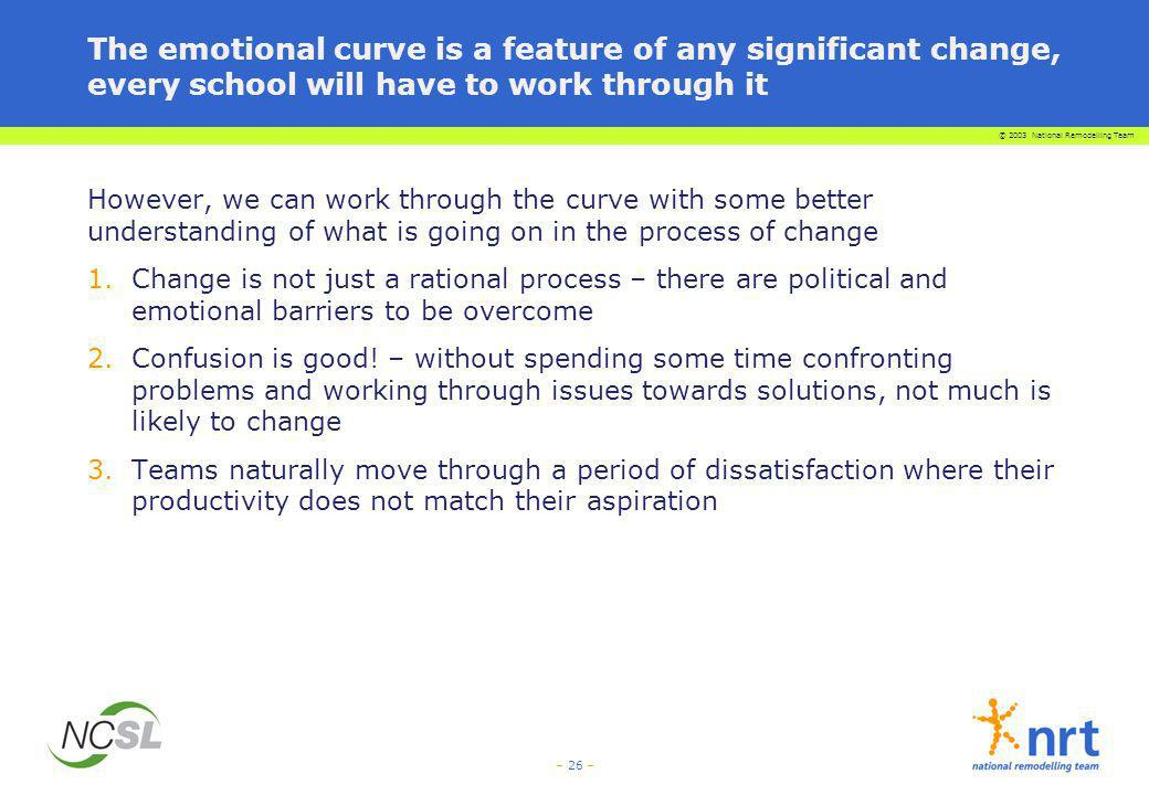 The emotional curve is a feature of any significant change, every school will have to work through it