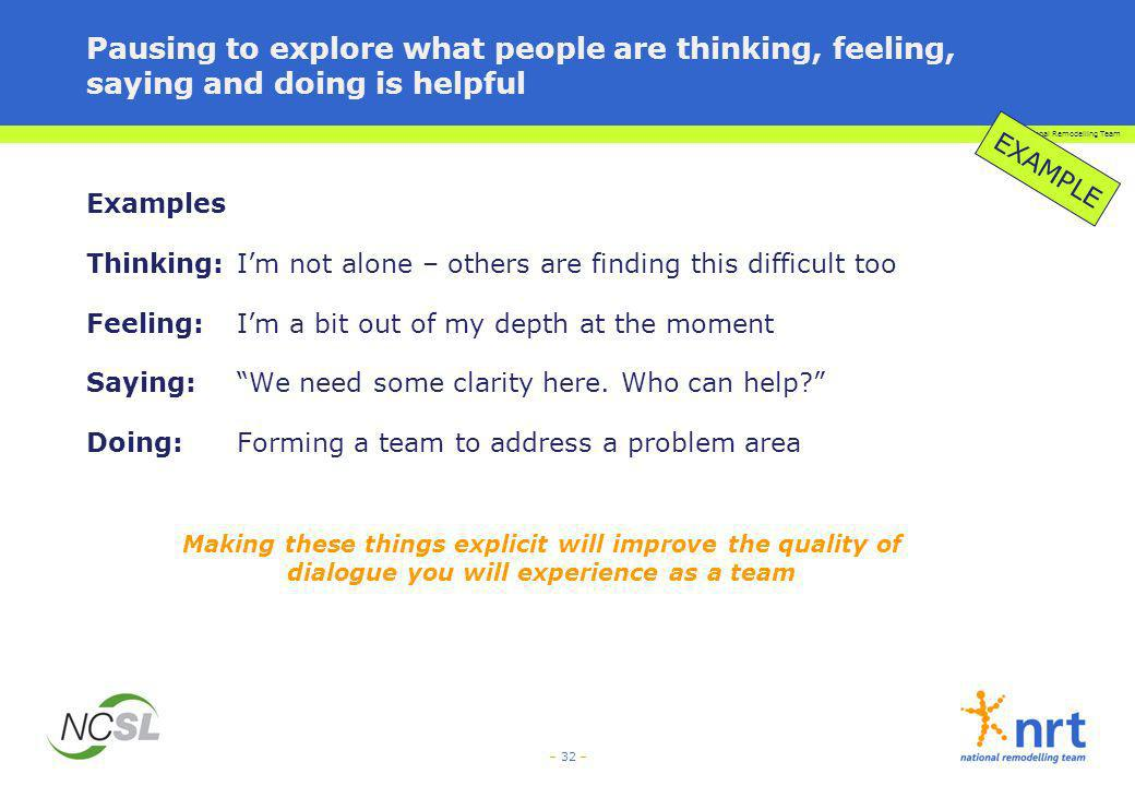 Pausing to explore what people are thinking, feeling, saying and doing is helpful
