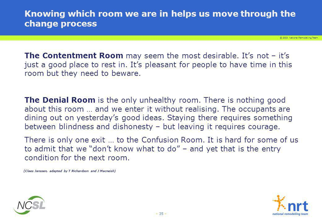 Knowing which room we are in helps us move through the change process