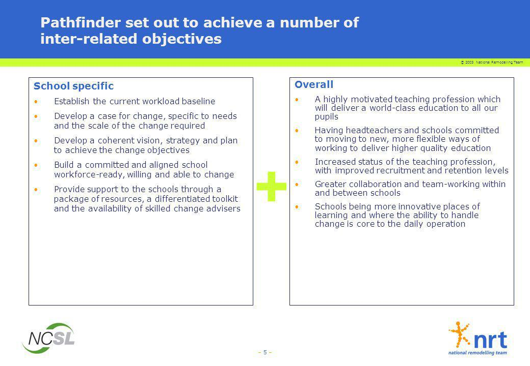 Pathfinder set out to achieve a number of inter-related objectives