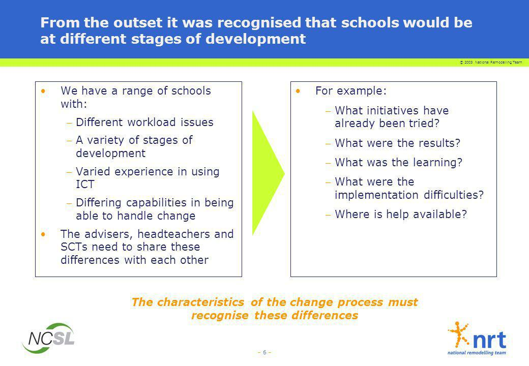 From the outset it was recognised that schools would be at different stages of development