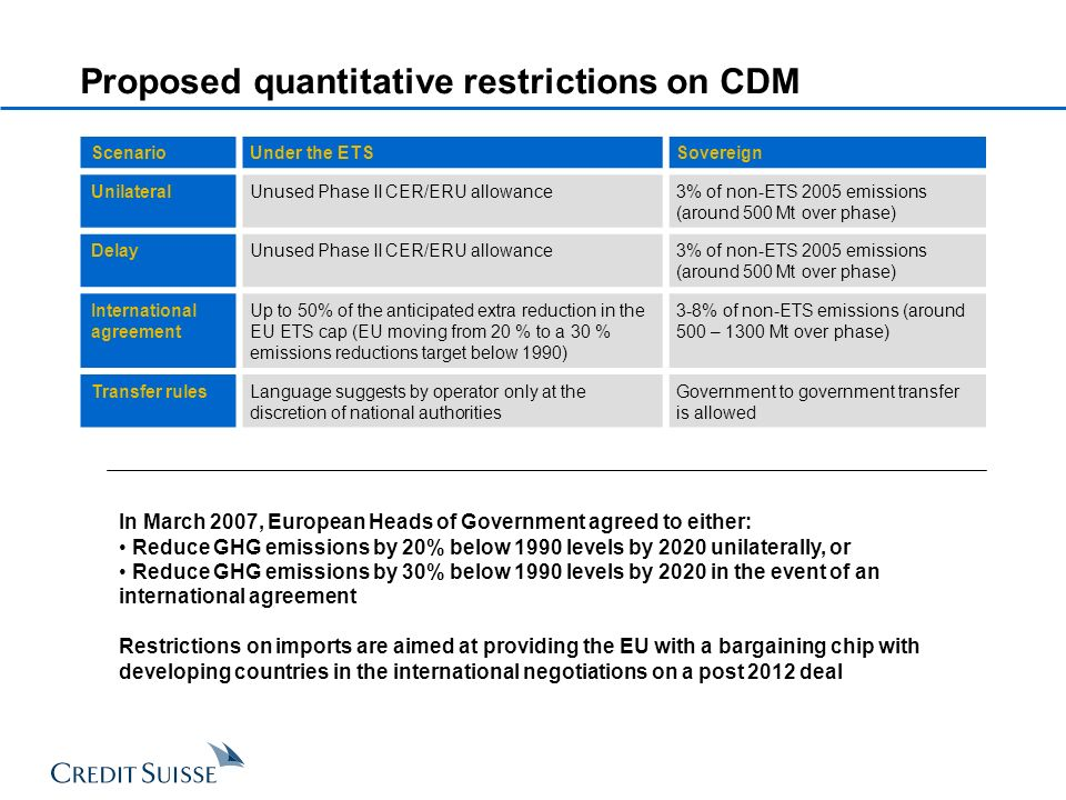 Proposed quantitative restrictions on CDM