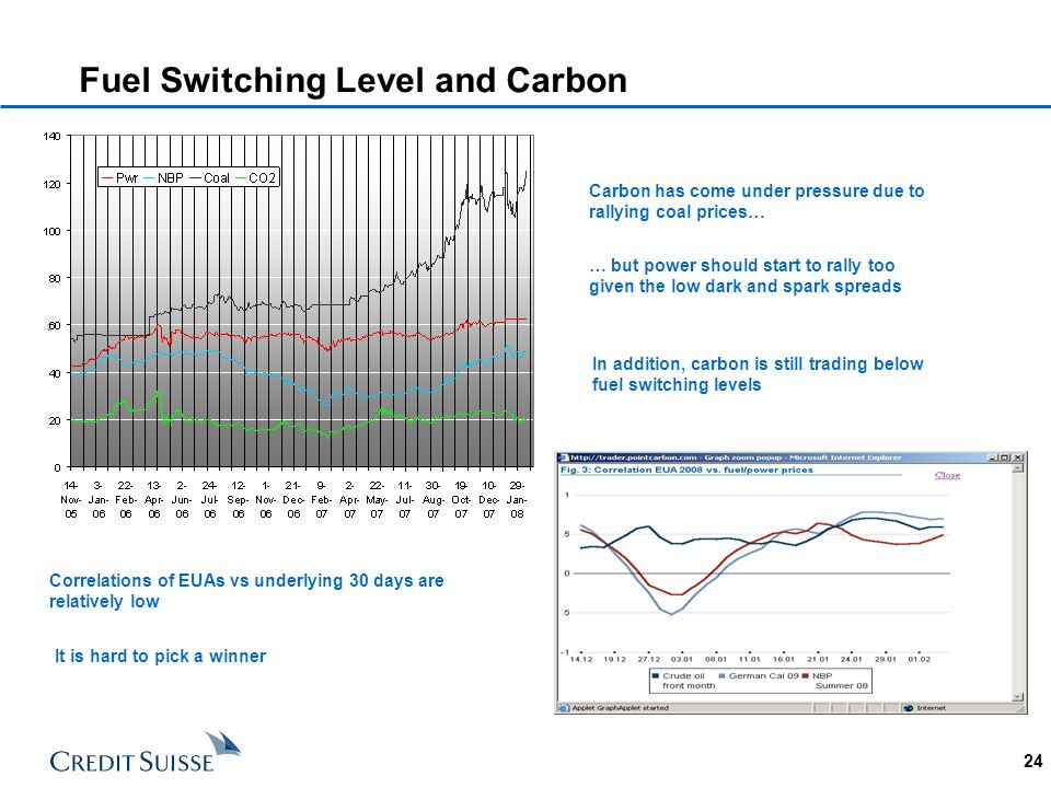 Fuel Switching Level and Carbon