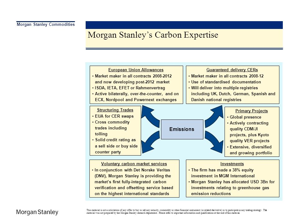 Morgan Stanley's Carbon Expertise