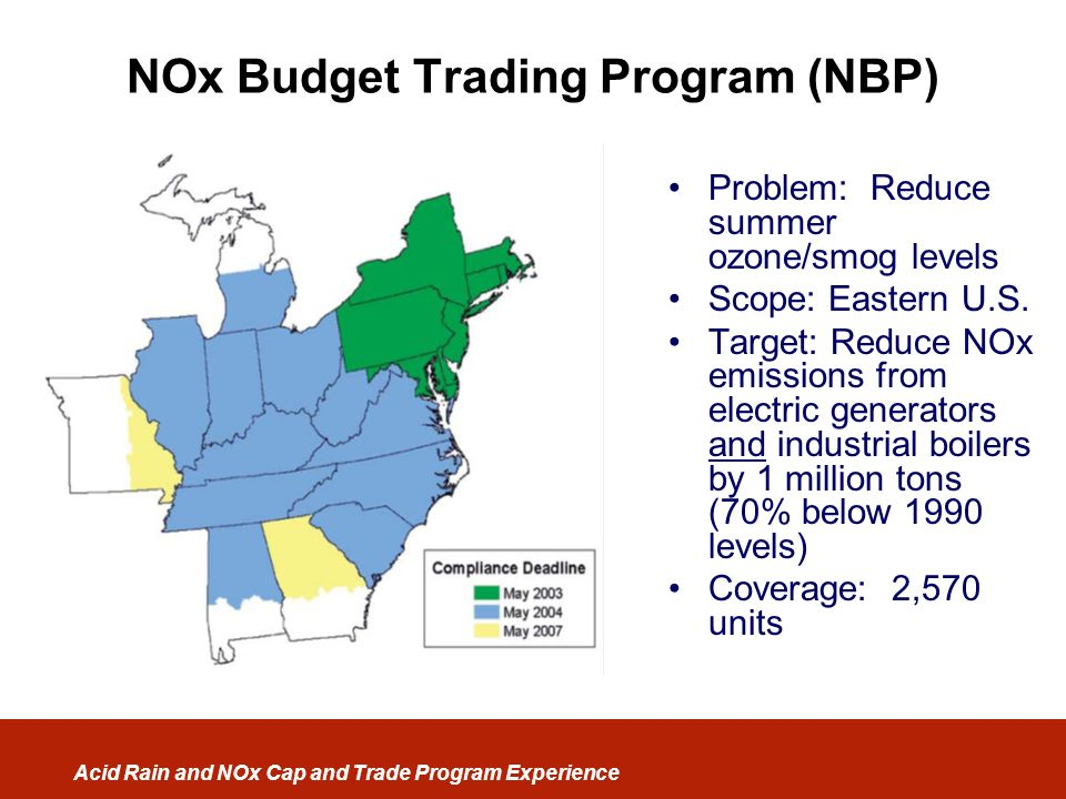 NOx Budget Trading Program (NBP)
