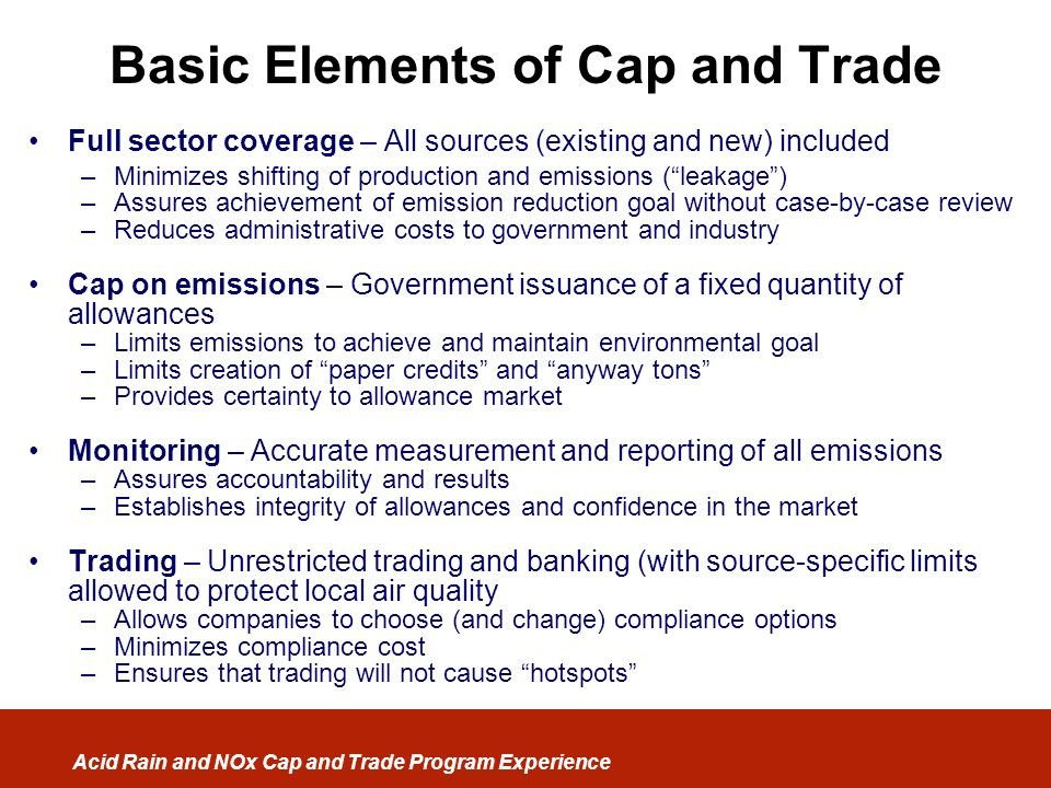 Basic Elements of Cap and Trade