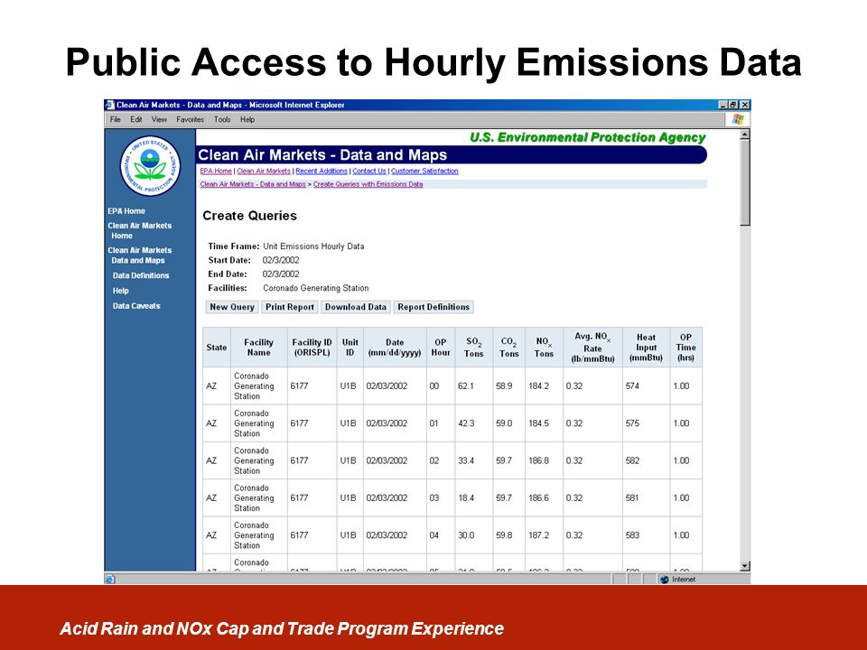 Public Access to Hourly Emissions Data