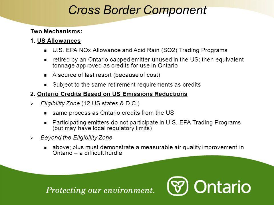 Cross Border Component