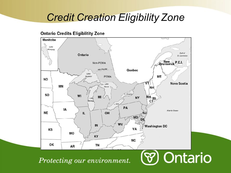 Credit Creation Eligibility Zone