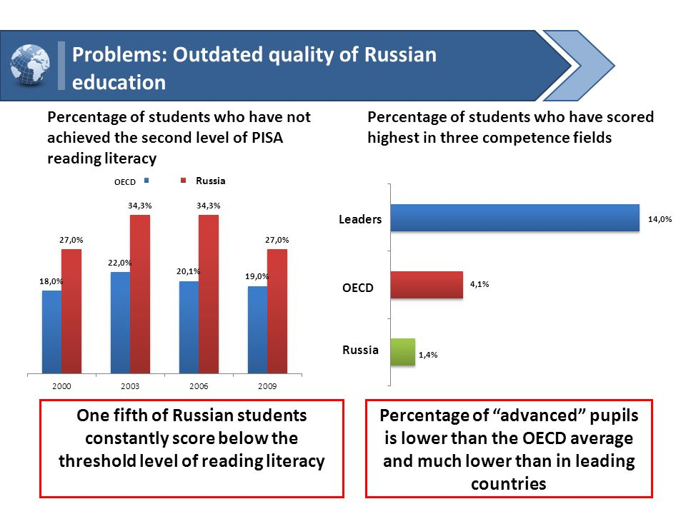 problems of higher education in russia I'm not saying things were better under the soviet union, but there is definitely a  problem with access to higher education in russia, tatiana.
