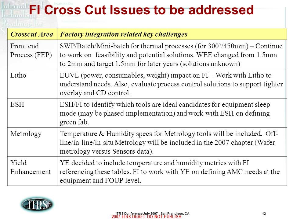 FI Cross Cut Issues to be addressed