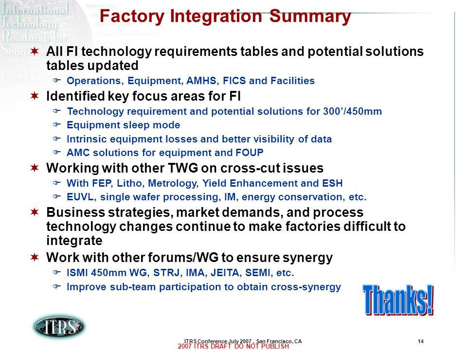 Factory Integration Summary