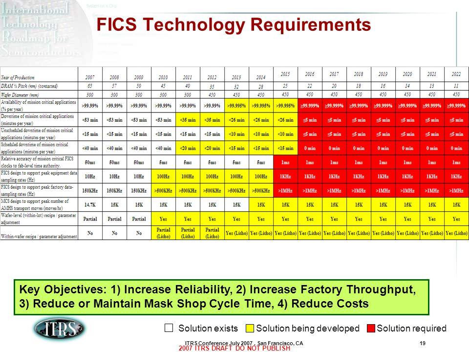 FICS Technology Requirements