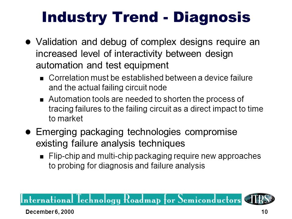 Industry Trend - Diagnosis