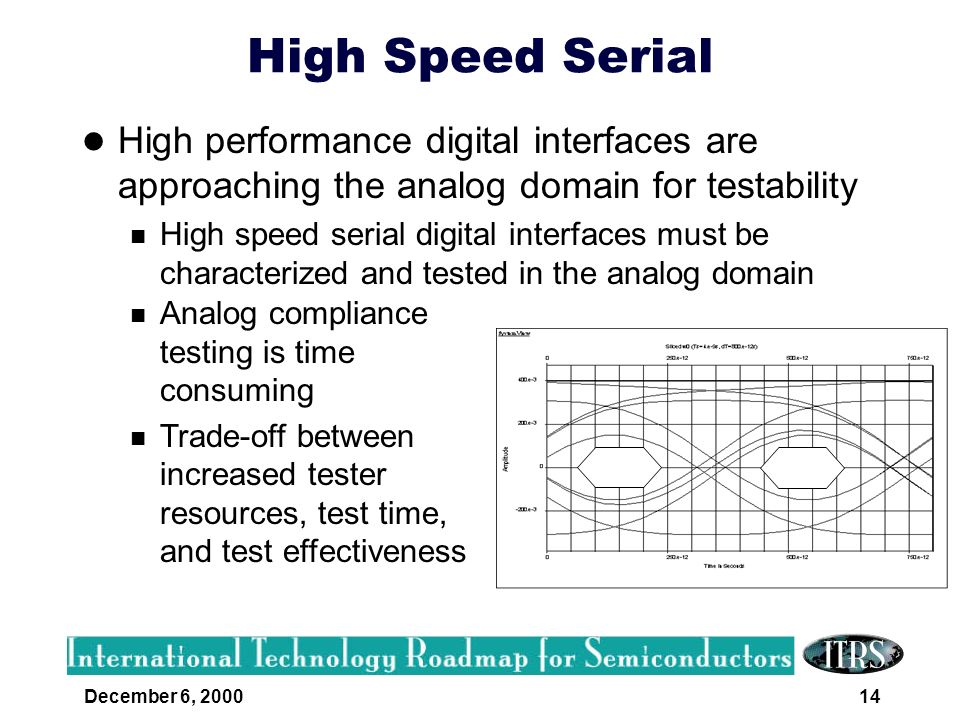 High Speed Serial High performance digital interfaces are approaching the analog domain for testability.