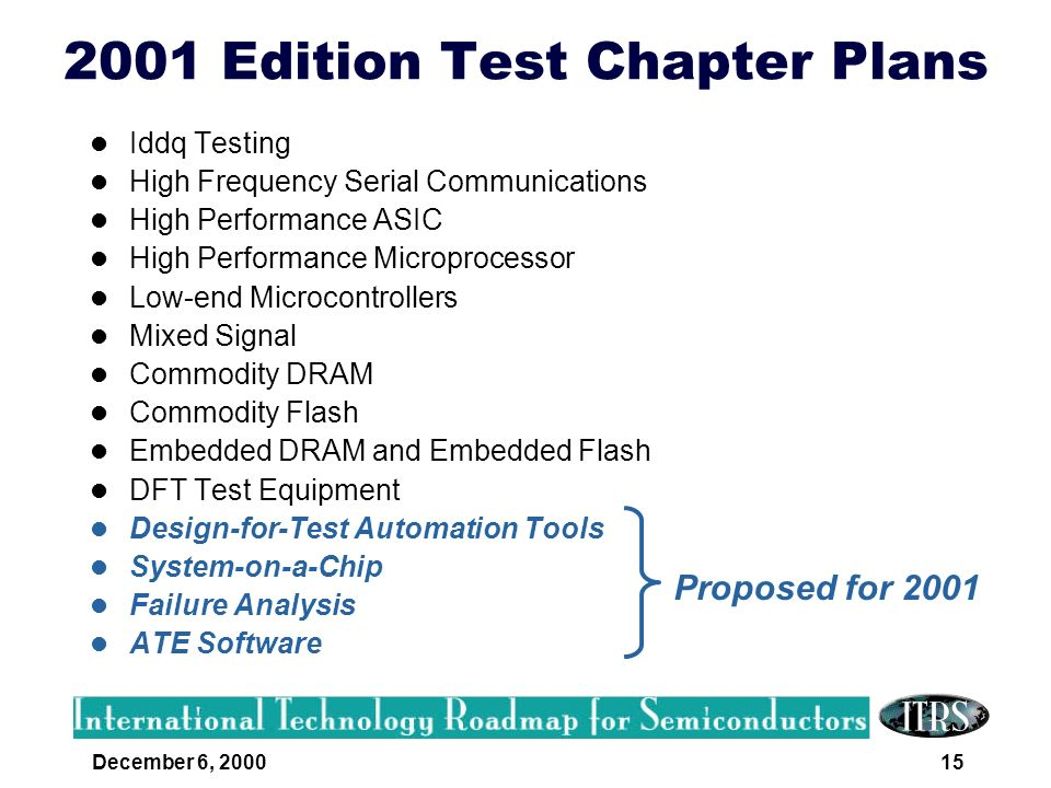 2001 Edition Test Chapter Plans