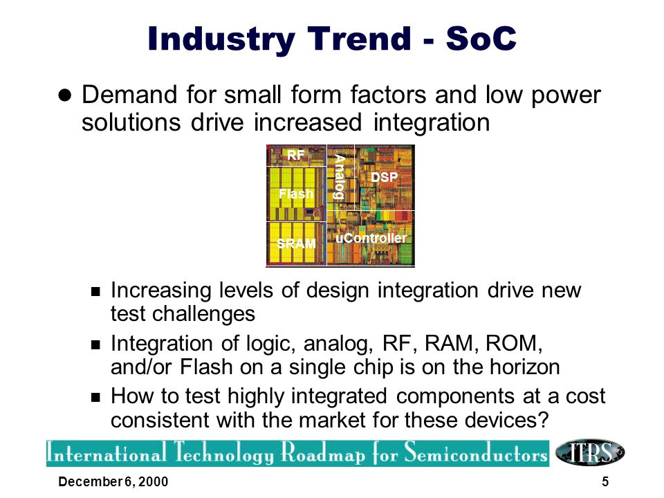 Industry Trend - SoC Demand for small form factors and low power solutions drive increased integration.