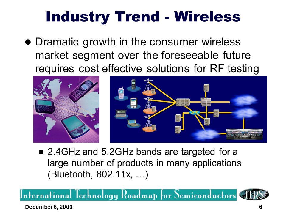 Industry Trend - Wireless