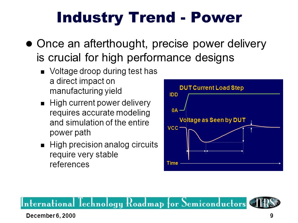 Industry Trend - Power Once an afterthought, precise power delivery is crucial for high performance designs.