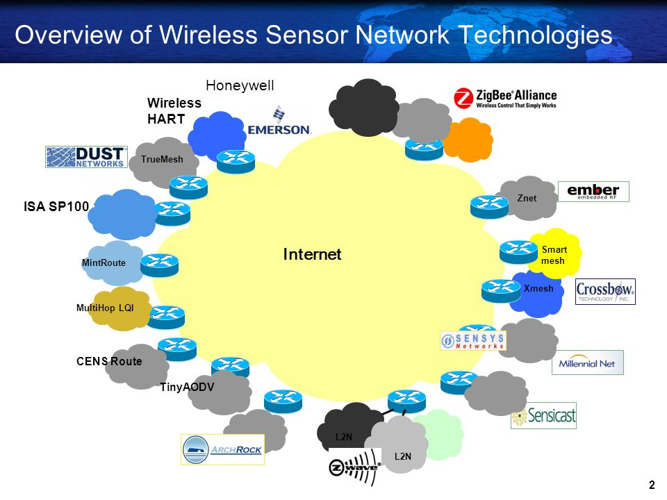 Overview of Wireless Sensor Network Technologies