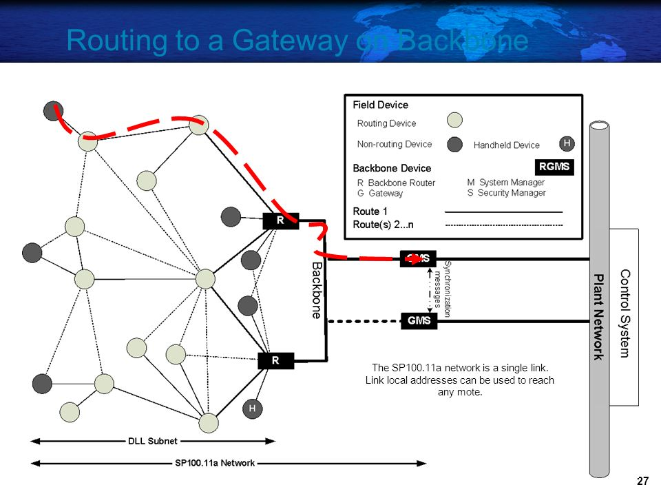 Routing to a Gateway on Backbone