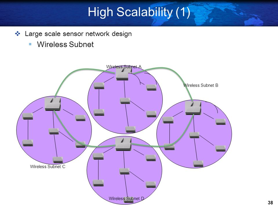 High Scalability (1) Wireless Subnet Large scale sensor network design