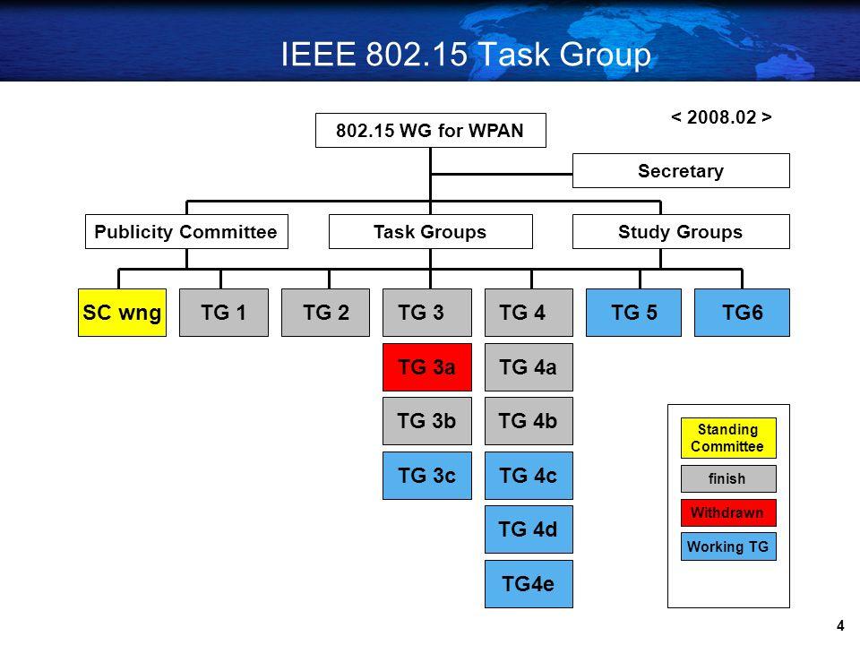 IEEE 802.15 Task Group SC wng TG 1 TG 2 TG 3 TG 4 TG 5 TG6 TG 3a TG 4a