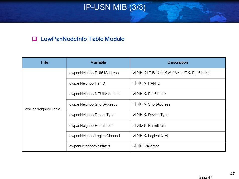 IP-USN MIB (3/3)  LowPanNodeInfo Table Module File Variable