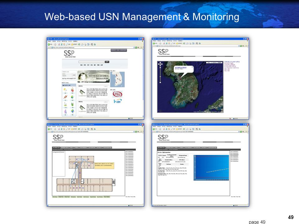 Web-based USN Management & Monitoring