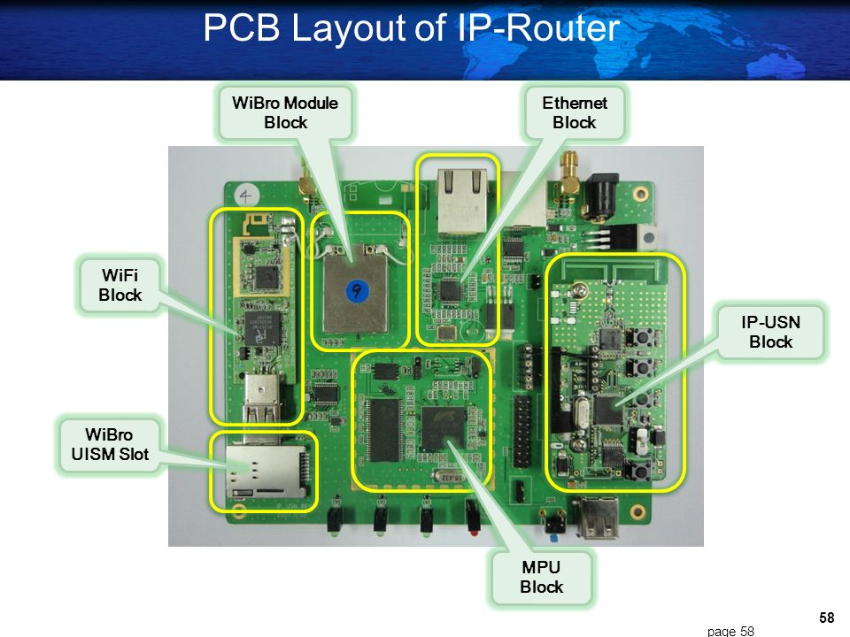PCB Layout of IP-Router