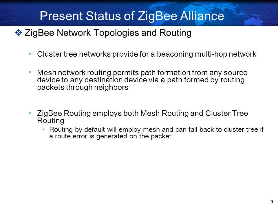 Present Status of ZigBee Alliance