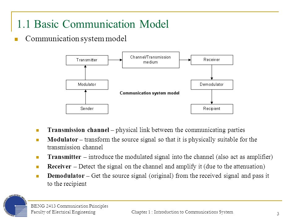 Chapter 1 : Introduction to Electronic Communications System - ppt ...