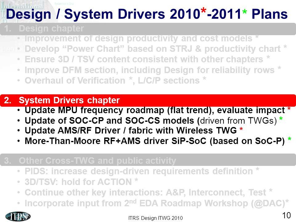 Design / System Drivers 2010*-2011* Plans