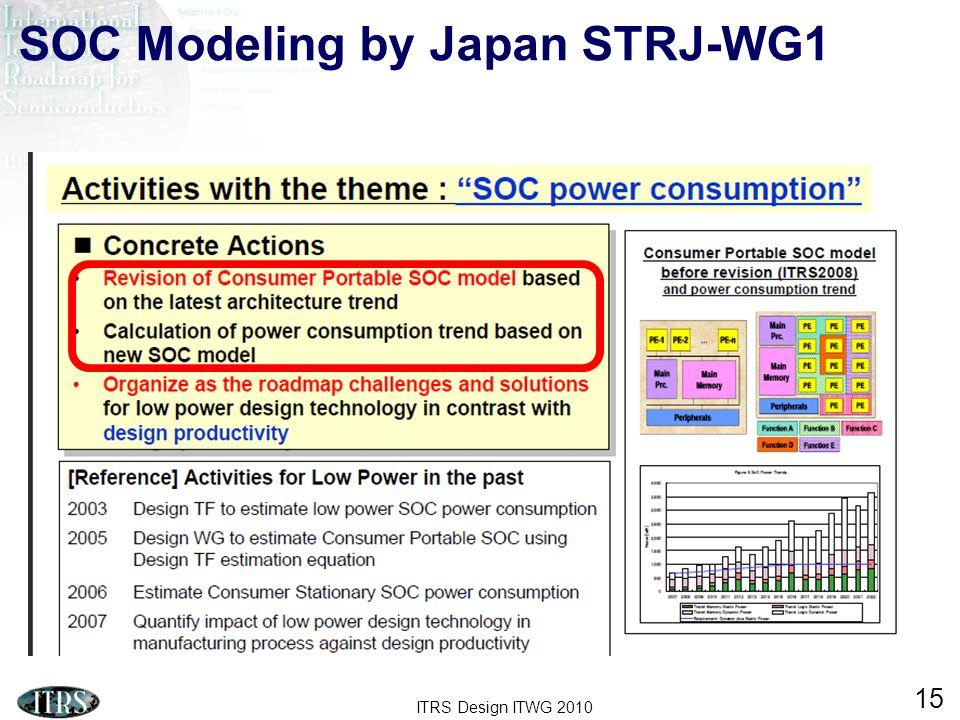 SOC Modeling by Japan STRJ-WG1