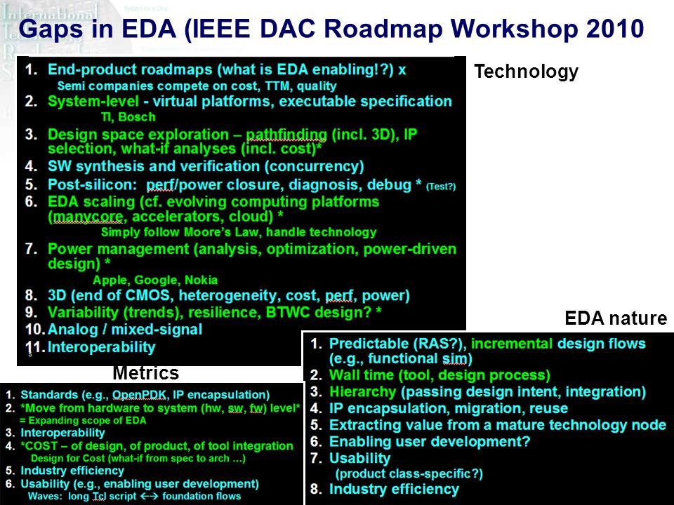 Gaps in EDA (IEEE DAC Roadmap Workshop 2010