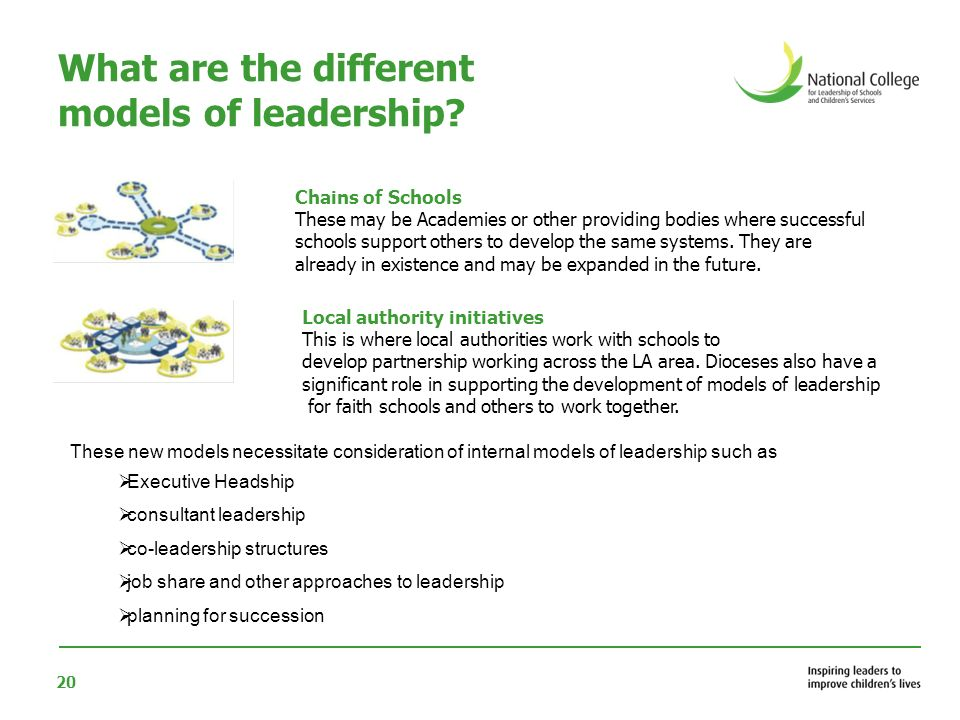 What are the different models of leadership