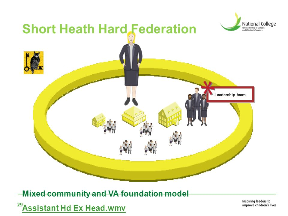 Short Heath Hard Federation