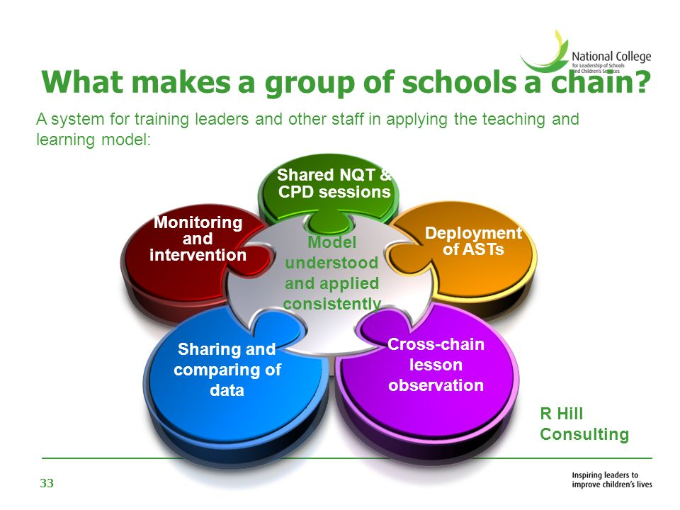 What makes a group of schools a chain
