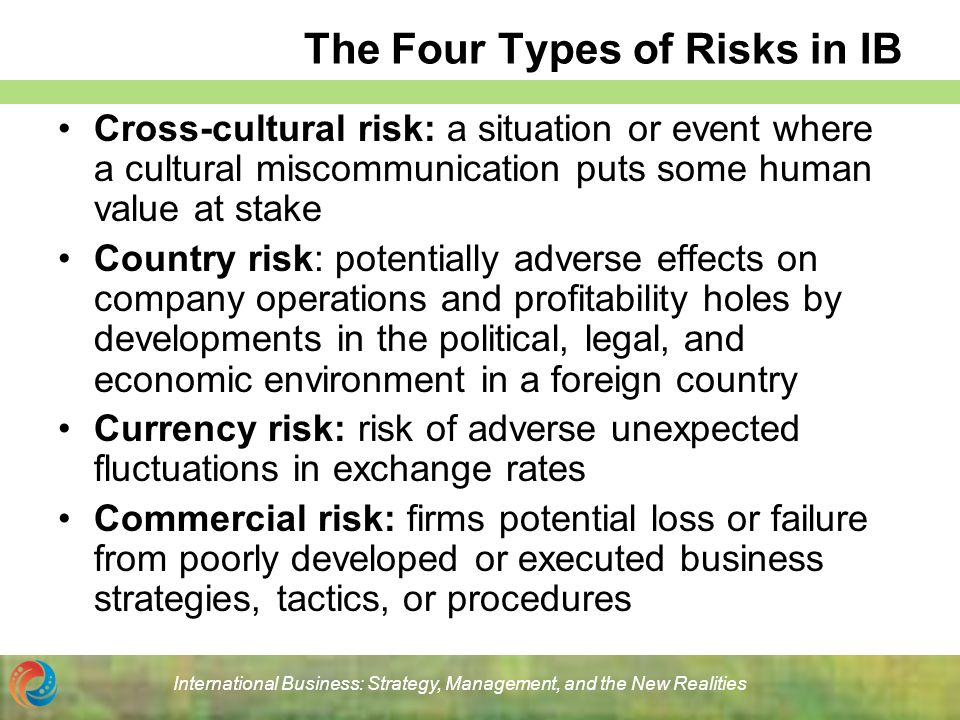 How to Reduce Business Risks