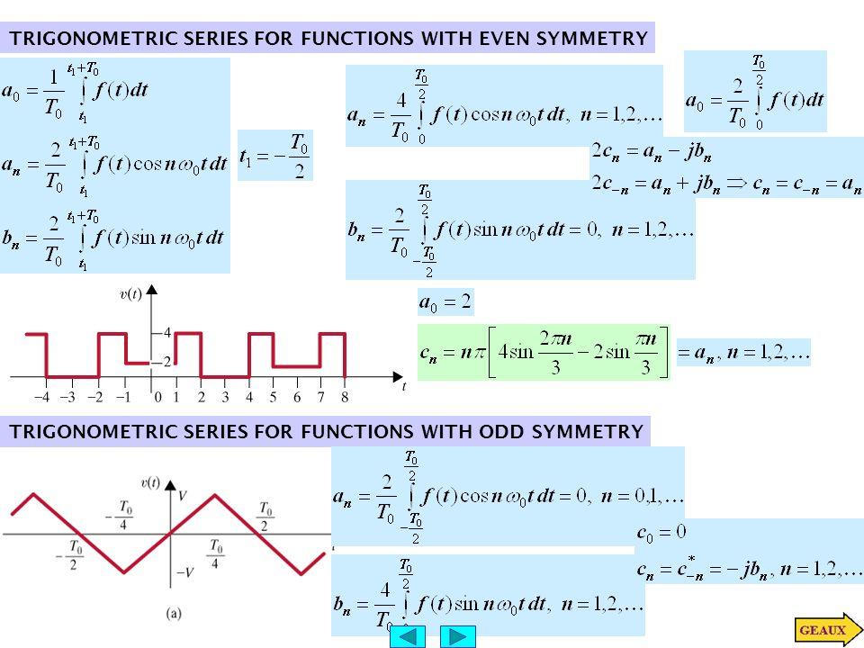 trigonometric fourier series examples pdf