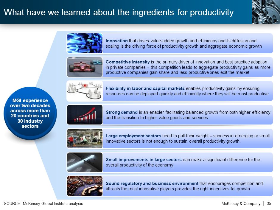 What have we learned about the ingredients for productivity