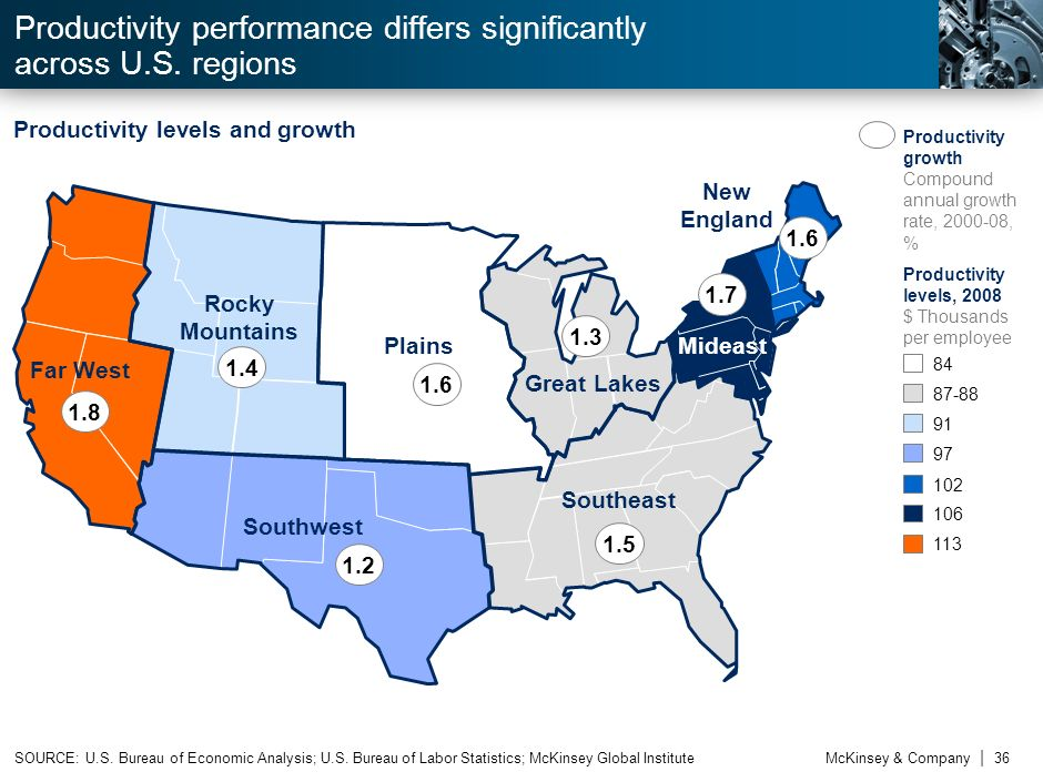 Productivity performance differs significantly across U.S. regions