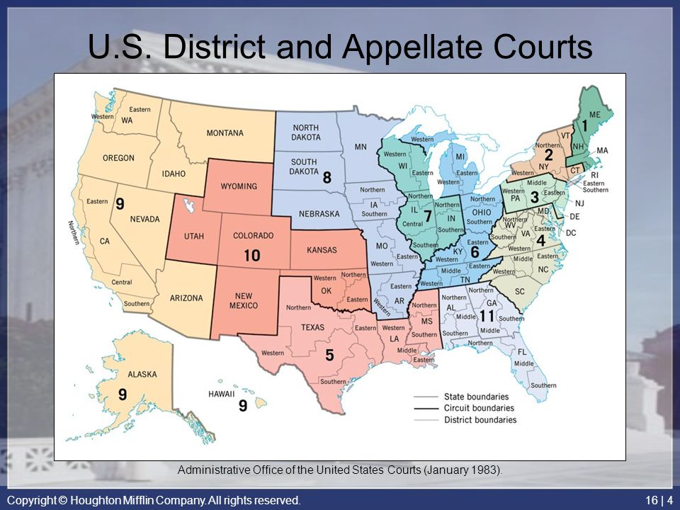 Chapter 14 the judiciary ppt video online download - Us courts administrative office ...