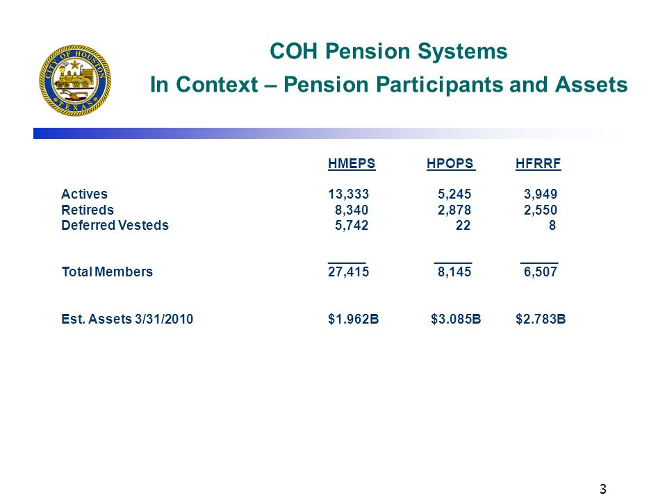 COH Pension Systems In Context – Pension Participants and Assets