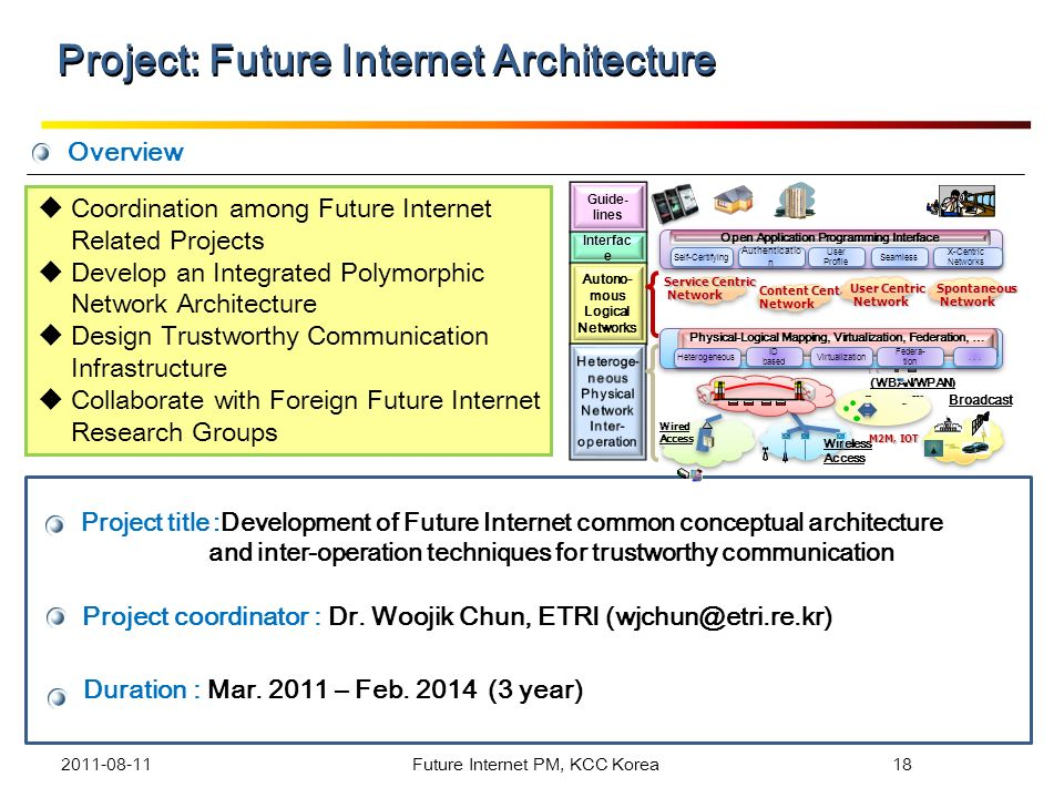 Project: Future Internet Architecture