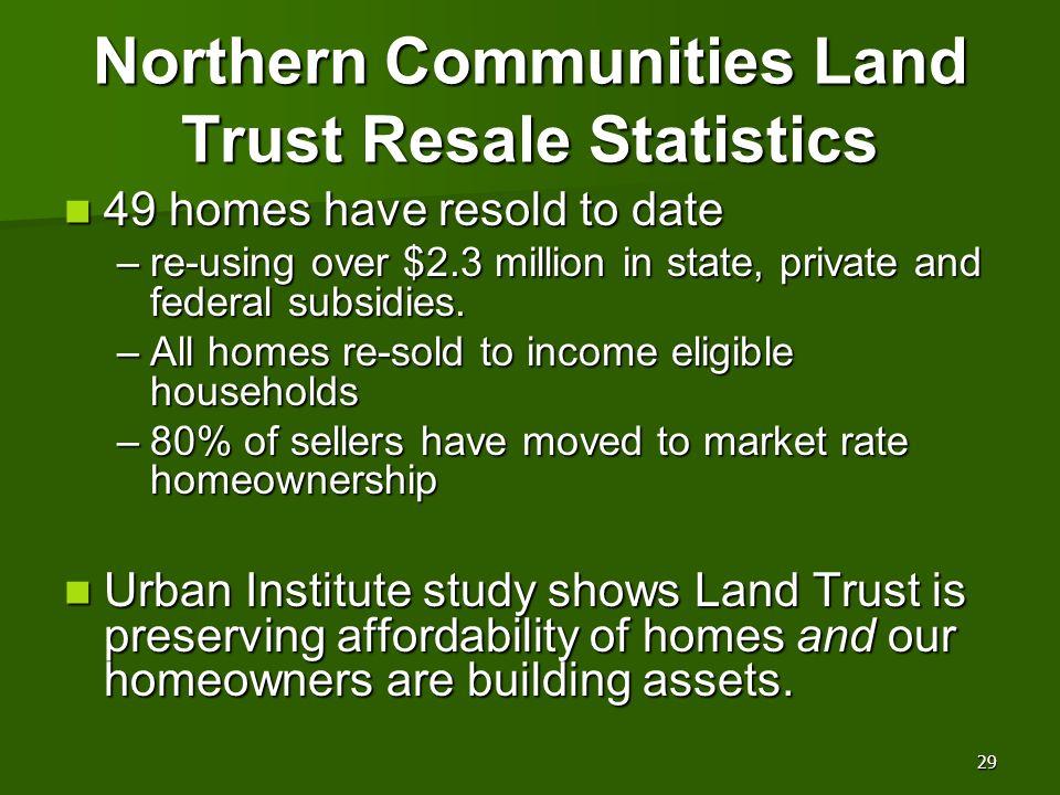 Northern Communities Land Trust Resale Statistics