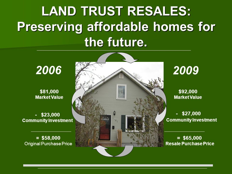 LAND TRUST RESALES: Preserving affordable homes for the future.